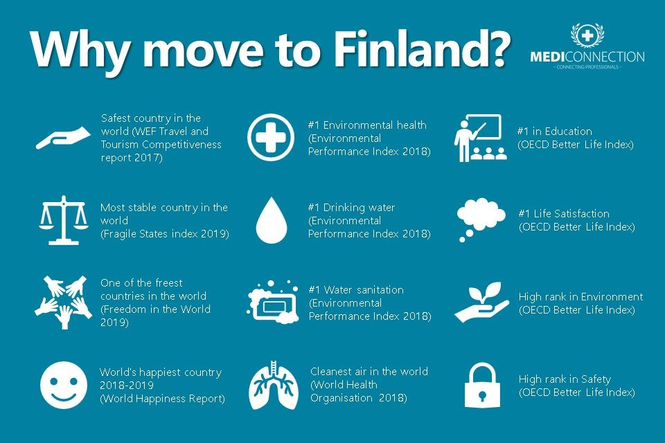 Reasons why you should move to Finland, which include various achievements in public services for the country.